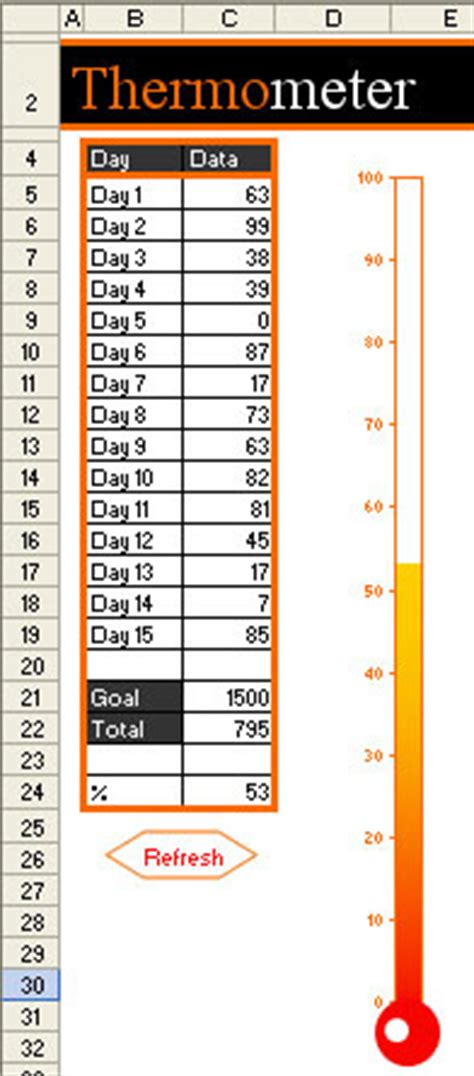 Ms Excel 2007 Tutorial Thermometer Chart In Excel Excel Thermometer Template