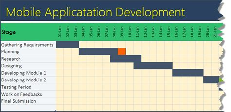 Free Download Excel Gantt Chart Template For Project Managers Advanced Excel Charts And Graphs Templates