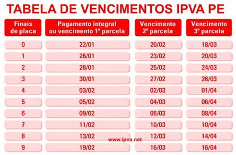 governo divulga tabela de pagamento para 2016 e 2017 tabela de pagamento do estado pernambuco 2016 ipva pe 2018
