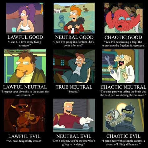 Alignment System Meme - 41 best images about alignment charts on pinterest see
