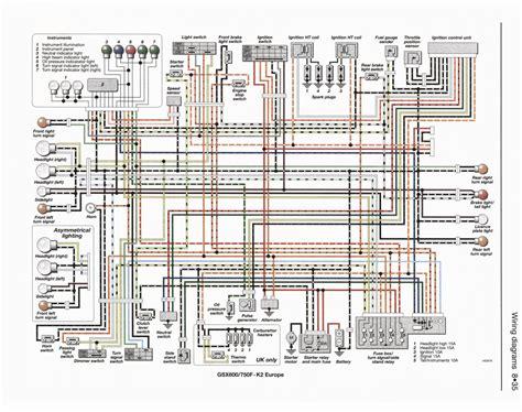 suzuki gsx 750 i alarm nasrin elektroda pl