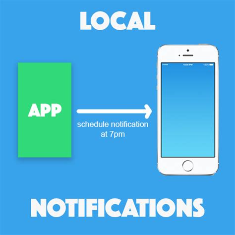 ionic notification tutorial getting familiar with local notifications in ionic 2