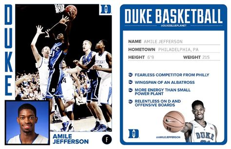 Sports Player Card Template by Uncommon Thinking Archive 187 Duke Basketball Design Services