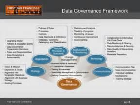 data governance templates agile data governance
