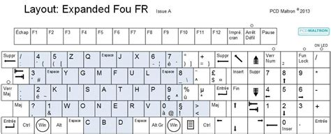 keyboard layout letter frequency france