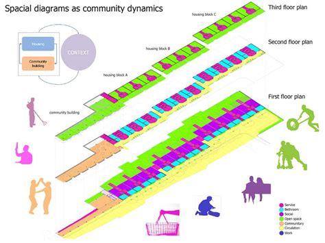 Energy Efficient Floor Plans eutropia low cost and space efficient social housing