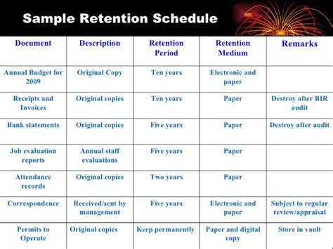 email retention policy template 28 images electronic