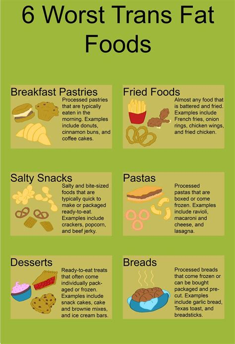 healthy fats nutrients 140 best the 6 essential nutrients images on