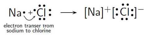 lewis dot diagram of nacl describe how sodium and chlorine form sodium chloride name