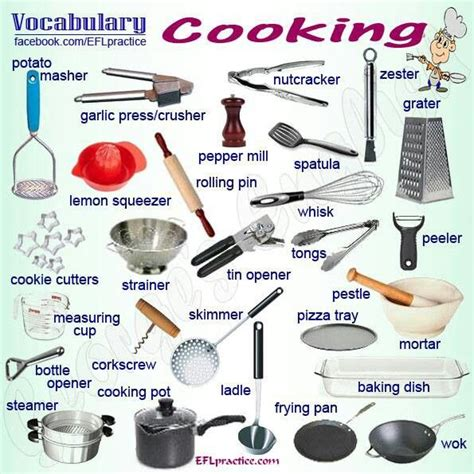 Uses Of Kitchen Knives by Konyhai Eszk 246 Z 246 K Angolul Angolkalauz