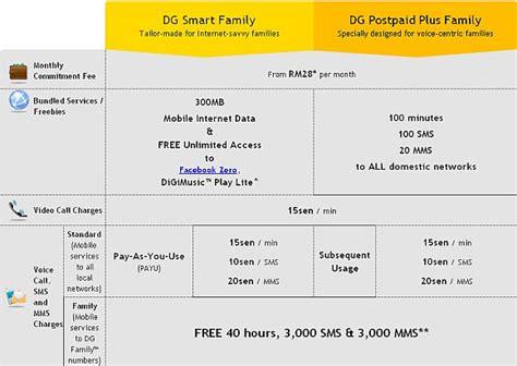 u mobile supplementary line digi refreshes postpaid supplementary plans soyacincau