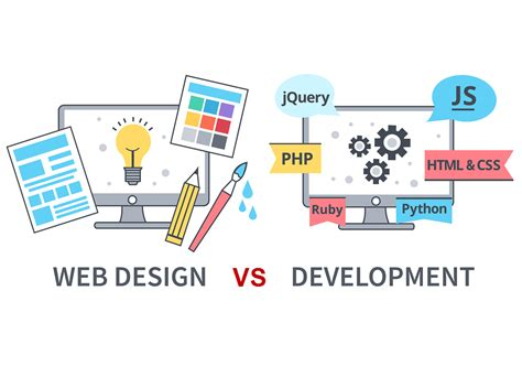 Website Design And Development Company by What Is The Difference Between Web Design And Web