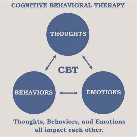 cognitive behavioral therapy cbt a layman s cognitive therapy guide to theories professional practice cbt for depression cognitive behavioral therapy books the world s catalog of ideas