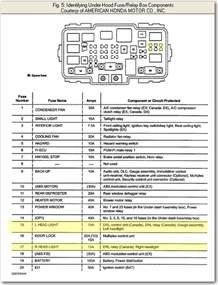 2010 honda element fuse diagram 2010 free wiring diagrams in 2004 honda pilot fuse box diagram