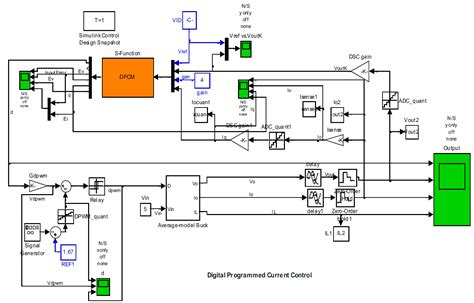 digital integrated circuits design for test using simulink and stateflow pdf review on the digital laws for the high frequency point of load converters