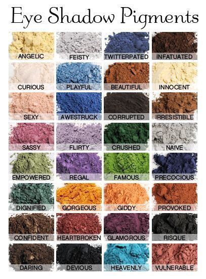 Mineral Dd Powder 25 best images about younique eye pigments on