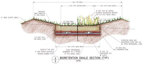 water retention after c section bioretention swales work related development