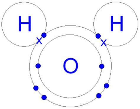 covalent bond diagram how can atoms achieve a stable electron configurations
