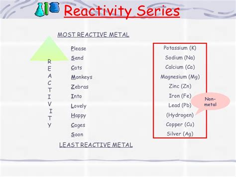 what is the most reactive metal on the periodic table most reactive non metal