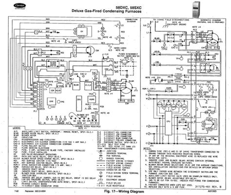 carrier furnace schematic diagram get free image about