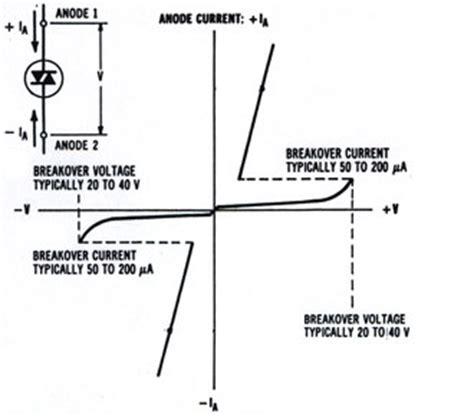 diode triac diac