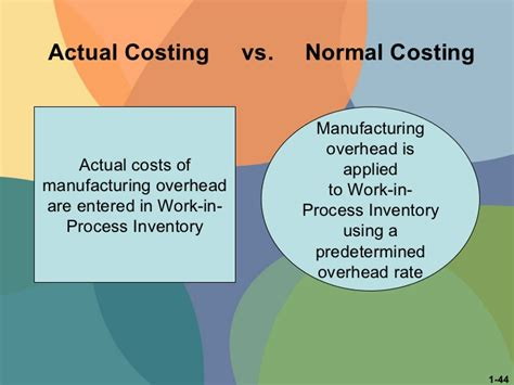 Ma Economics Vs Mba by Product Costing