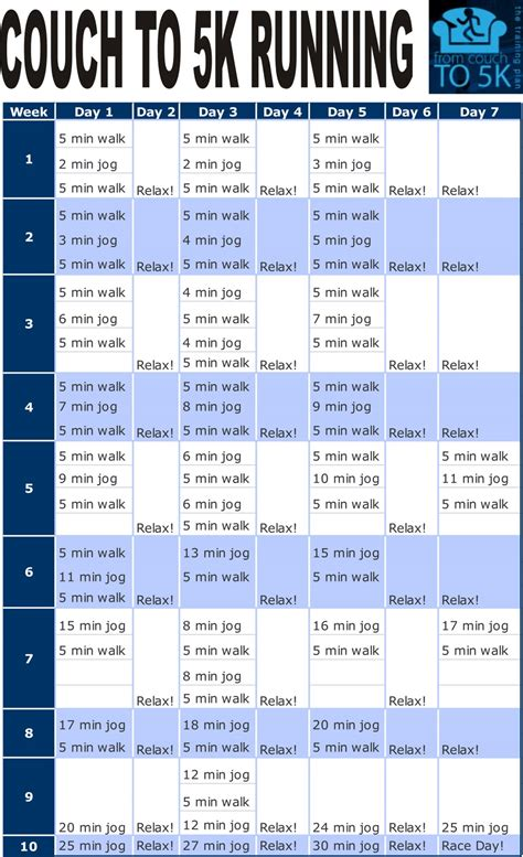 Couch To 5k Running Plan Fit Fly Mamas