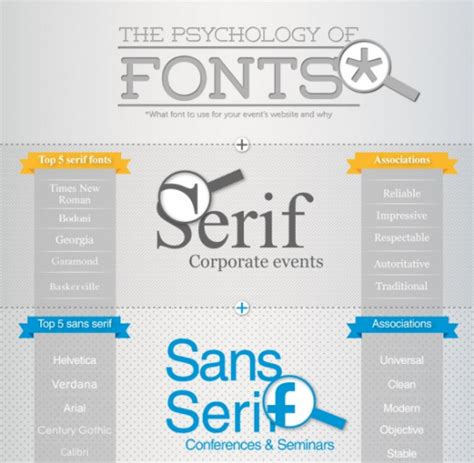 typography infographic 10 top typography infographics text effects
