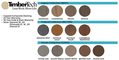 timbertech colors composite decking archives