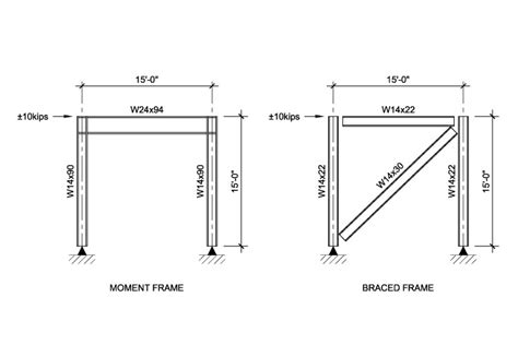 design moment frame exle steel moment frames 101 what to consider when creating