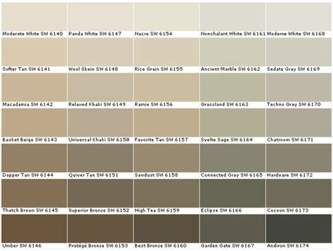 sherwin williams sw6140 moderate white sw6141 softer sw6142 macadamia sw6143 basket beige