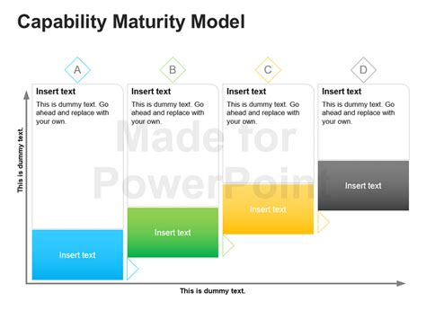 Capability Maturity Model Editable Powerpoint Slides Capabilities Presentation Template
