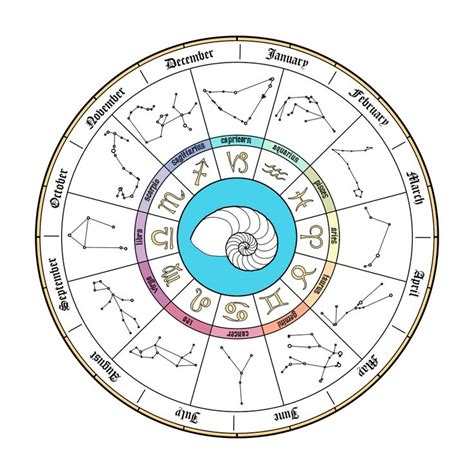 Astrological Calendar 17 Best Images About Zodiac On Signs