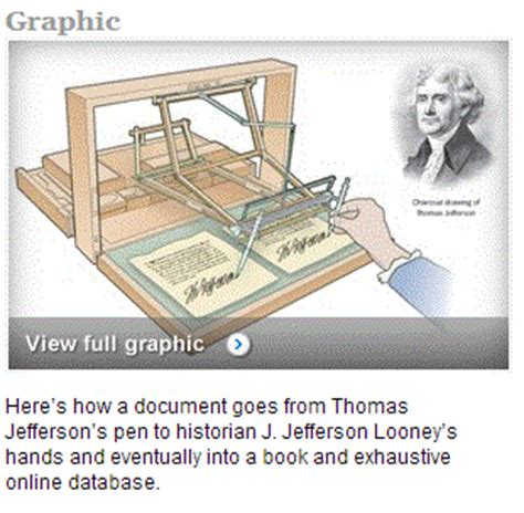 thanks for taking our survey thomas jefferson s monticello visual guide to editing the papers of thomas jefferson