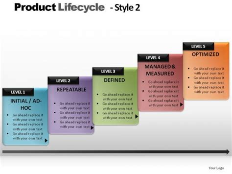 Product Lifecycle Style 2 Powerpoint Presentation Slides Powerpoint Product Presentation