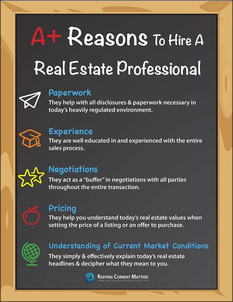 a reasons to hire a real estate professional infographic by heidi sergel greater albuquerque association of realtors 174