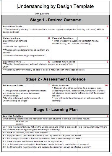 blank ubd lesson plan template design templates templates and design on
