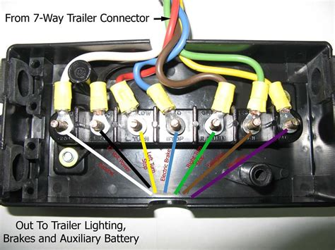 wiring diagram box pj trailer pj trailer lights wiring