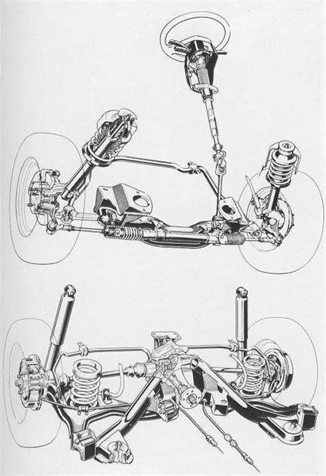 The cars : Ford Sierra development story – AROnline