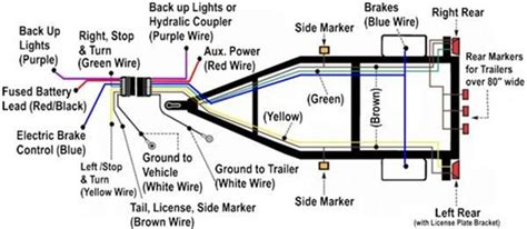 wiring diagram cargo trailer fixya