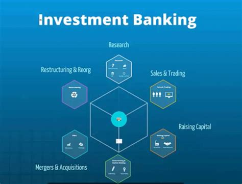 A M Mba Investment Banking by What Is Investment Banking Overview Of What Do They