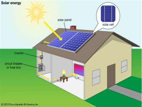what is the purpose of solar panels uses of solar energy shailesh 7