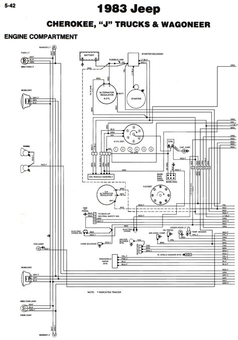 1983 jeep cj7 door wiring diagrams repair wiring scheme