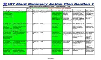 out of plan template plans new calendar template site