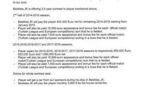 football contract template revealed see exactly what a professional football