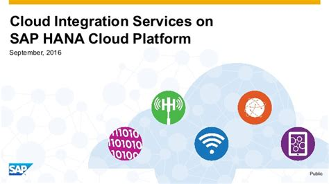 resume dox cloud integration services on sap hana cloud platform