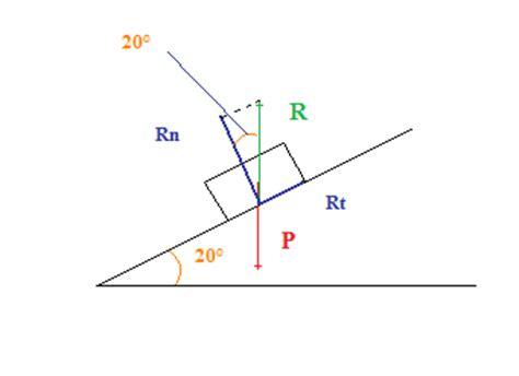Plan Incliné Physique by Cube Sur Un Plan Inclin 233 Exercice De Sciences Physiques