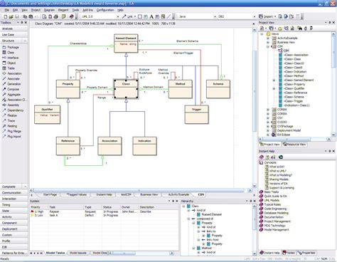 uml modelling tool uml 2 0 modeling tool enterprise architect 5 0
