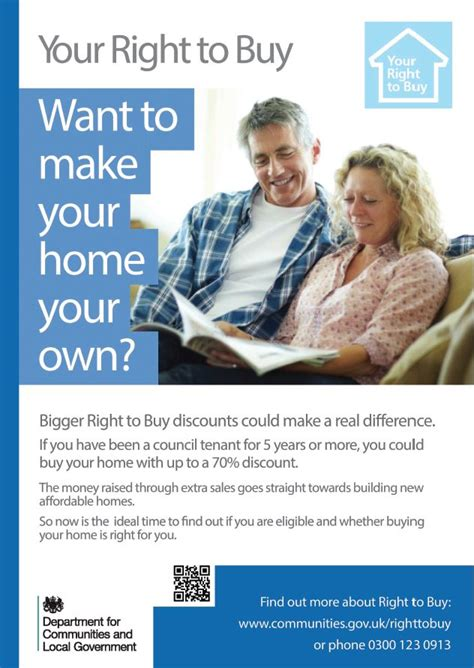 Right To Buy Poster Want To Make Your Home Your Own Make Your Own Who Wants To Be A Millionaire Powerpoint