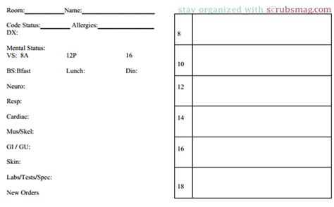 med surg nursing report sheet templates med surg nursing report sheet template